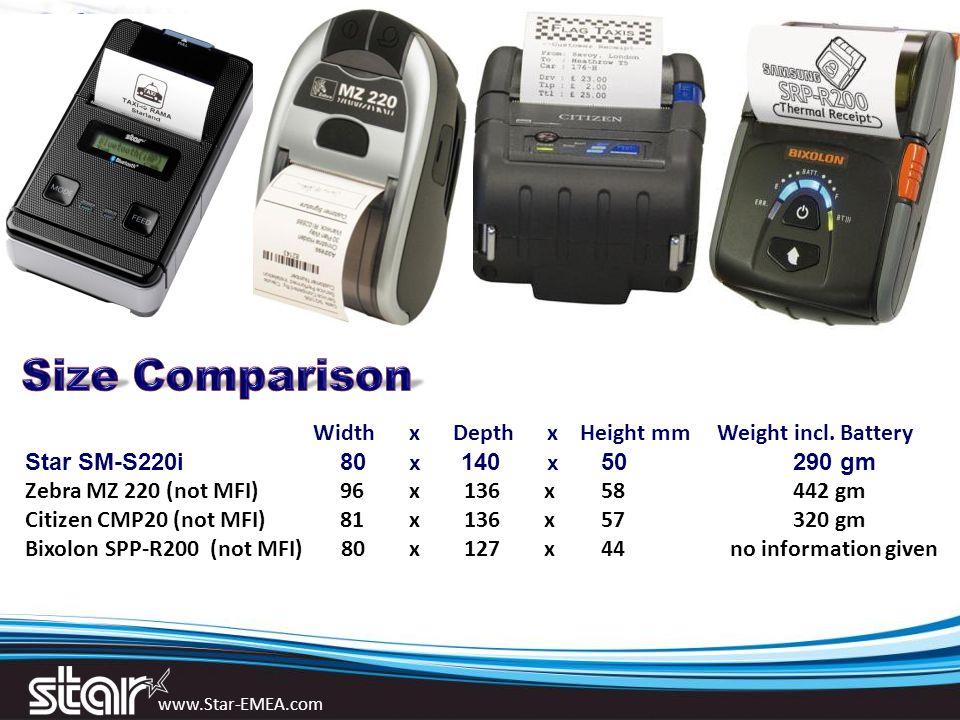 www.Star-EMEA.com Width x Depth x Height mm Weight incl. Battery Star SM-S220i 80 x 140 x 50290 gm Zebra MZ 220 (not MFI) 96 x 136 x 58442 gm Citizen