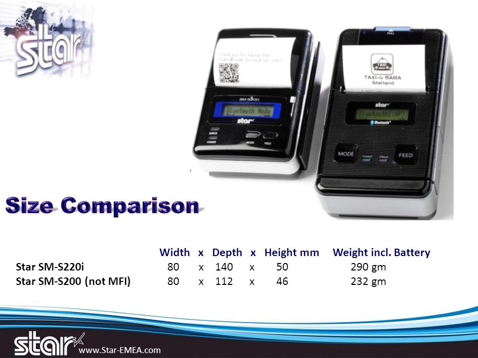 www.Star-EMEA.com Width x Depth x Height mm Weight incl. Battery Star SM-S220i 80 x 140 x 50290 gm Star SM-S200 (not MFI) 80 x 112 x 46232 gm x xx Hel