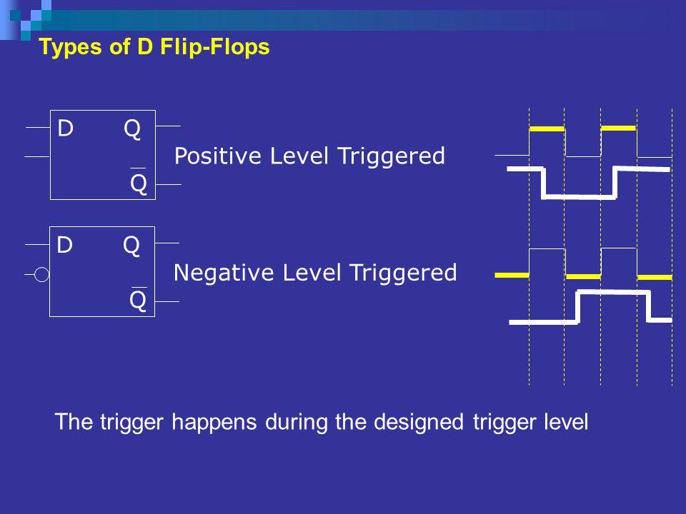 D Q Q Negative Level Triggered D Q Q Positive Level Triggered Types of D Flip-Flops The trigger happens during the designed trigger level