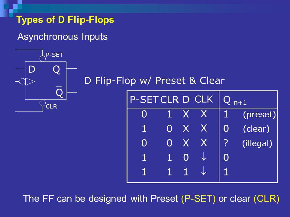 D Flip-Flop w/ Preset & Clear D Q Q P-SET CLR Types of D Flip-Flops Asynchronous Inputs Q n+1 1 (preset) 0 (clear) ? (illegal) 0 1 CLK X  DXXX01DXXX0