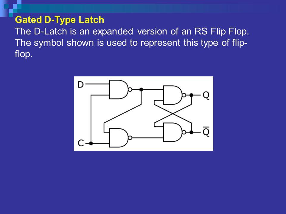 D Flip-Flop w/ Preset & Clear D Q Q P-SET CLR Types of D Flip-Flops Asynchronous Inputs Q n+1 1 (preset) 0 (clear) .