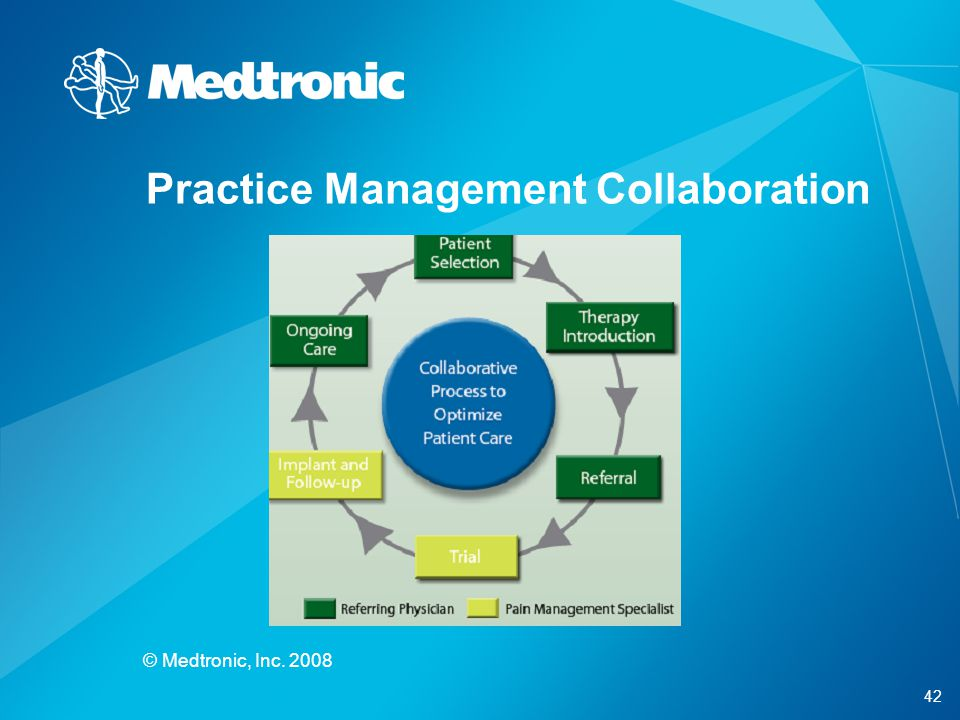 42 © Medtronic, Inc. 2008 Practice Management Collaboration