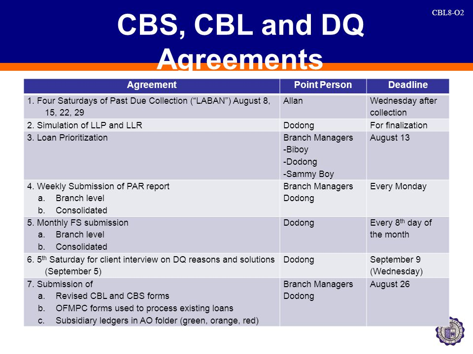 CBL8-O2 CBS, CBL and DQ Agreements AgreementPoint PersonDeadline 1.