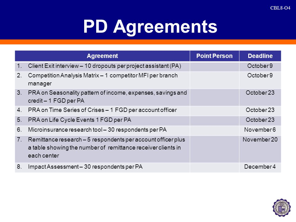 CBL8-O4 PD Agreements AgreementPoint PersonDeadline 1.Client Exit interview – 10 dropouts per project assistant (PA)October 9 2.Competition Analysis Matrix – 1 competitor MFI per branch manager October 9 3.PRA on Seasonality pattern of income, expenses, savings and credit – 1 FGD per PA October 23 4.PRA on Time Series of Crises – 1 FGD per account officerOctober 23 5.PRA on Life Cycle Events 1 FGD per PAOctober 23 6.Microinsurance research tool – 30 respondents per PANovember 6 7.Remittance research – 5 respondents per account officer plus a table showing the number of remittance receiver clients in each center November 20 8.Impact Assessment – 30 respondents per PADecember 4