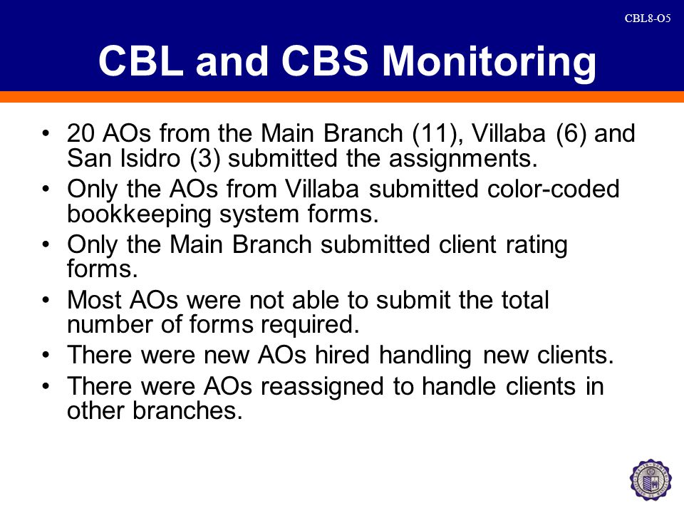 CBL8-O5 CBL and CBS Monitoring 20 AOs from the Main Branch (11), Villaba (6) and San Isidro (3) submitted the assignments.