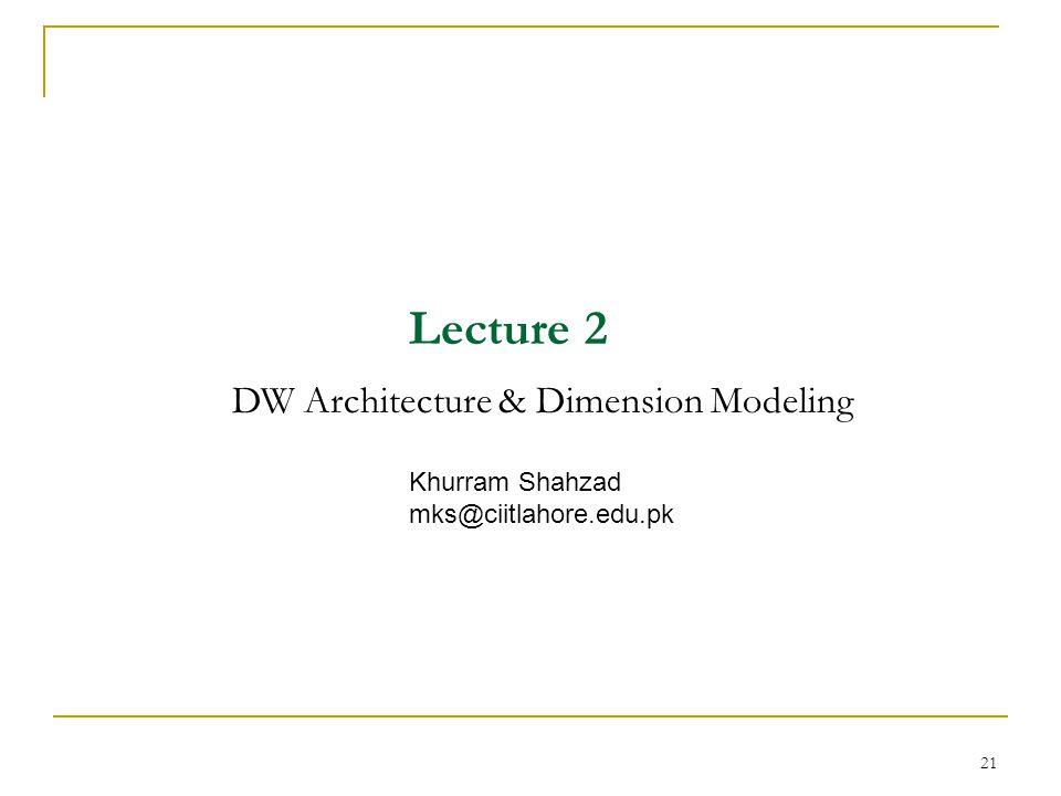 21 Lecture 2 DW Architecture & Dimension Modeling Khurram Shahzad mks@ciitlahore.edu.pk