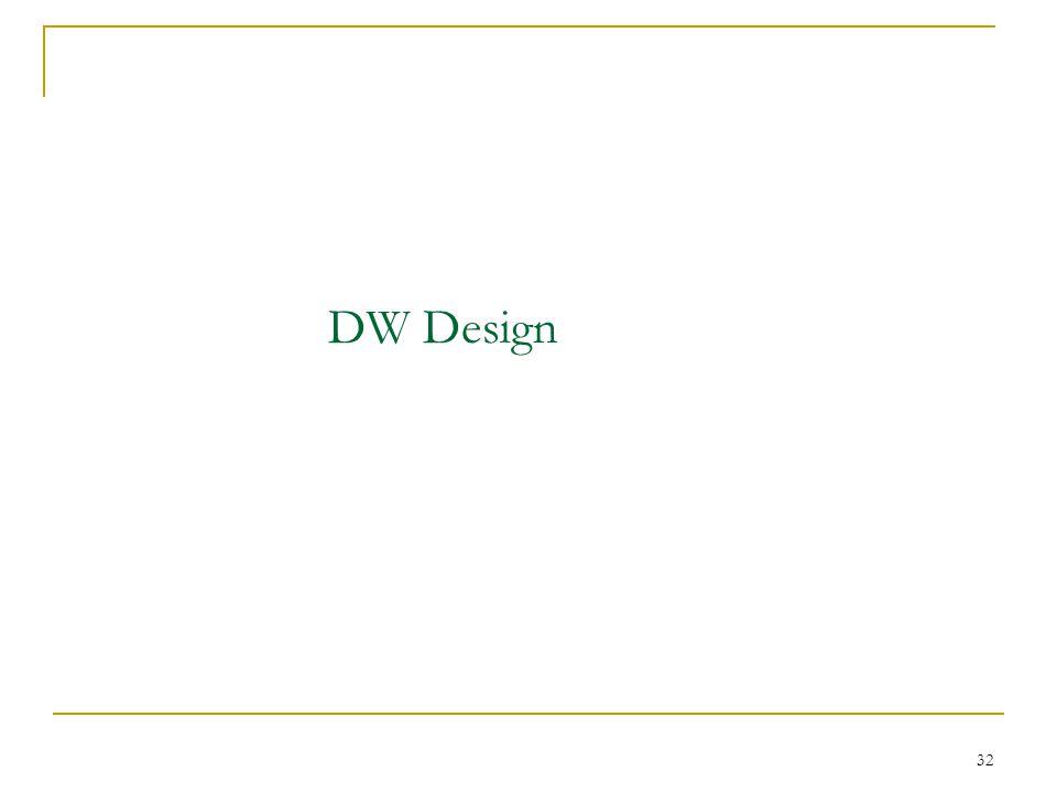 32 DW Design