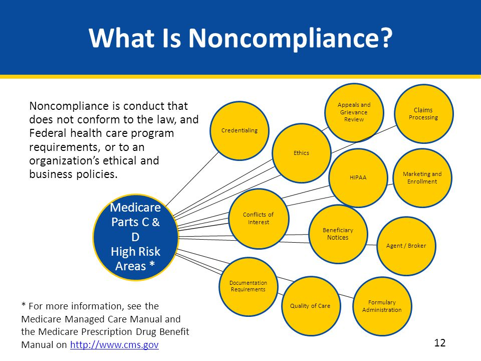 What Is Noncompliance? Noncompliance is conduct that does not conform to the law, and Federal health care program requirements, or to an organization'