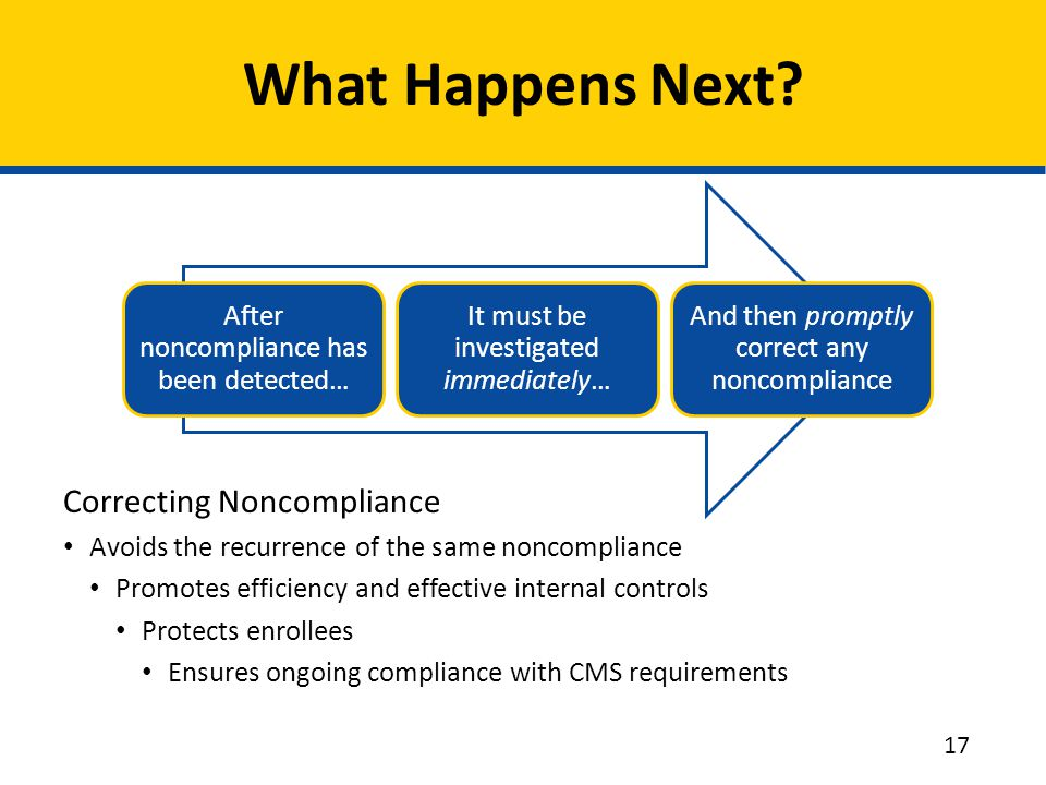 Correcting Noncompliance Avoids the recurrence of the same noncompliance Promotes efficiency and effective internal controls Protects enrollees Ensures ongoing compliance with CMS requirements What Happens Next.