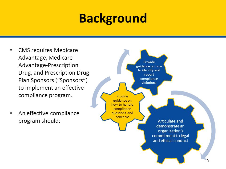 CMS requires Medicare Advantage, Medicare Advantage-Prescription Drug, and Prescription Drug Plan Sponsors ( Sponsors ) to implement an effective compliance program.