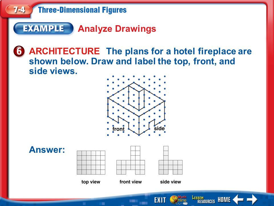 Example 6 Analyze Drawings ARCHITECTURE The plans for a hotel fireplace are shown below. Draw and label the top, front, and side views. Answer:
