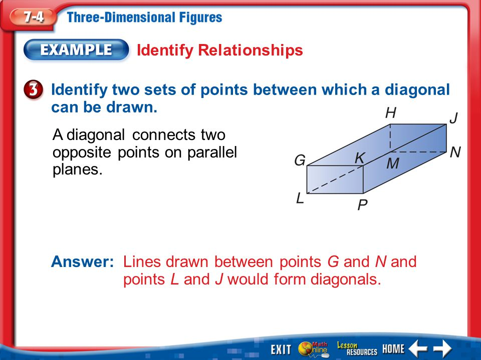 Example 3 Identify Relationships Identify two sets of points between which a diagonal can be drawn. Answer: Lines drawn between points G and N and poi