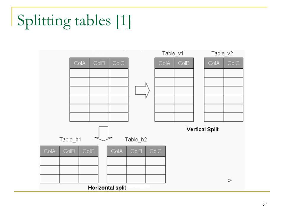 Splitting tables [1] 67