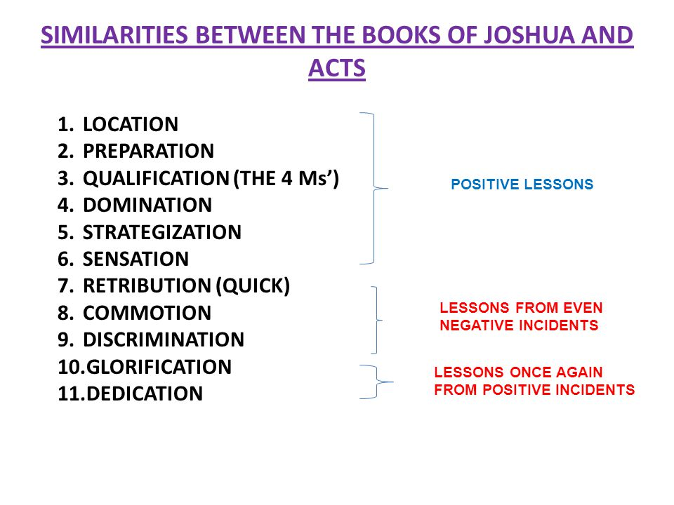 SIMILARITIES BETWEEN THE BOOKS OF JOSHUA AND ACTS 1.LOCATION 2.PREPARATION 3.QUALIFICATION (THE 4 Ms') 4.DOMINATION 5.STRATEGIZATION 6.SENSATION 7.RET