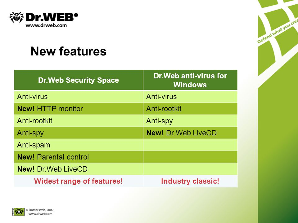 New features Dr.Web Security Space Dr.Web anti-virus for Windows Anti-virus New.