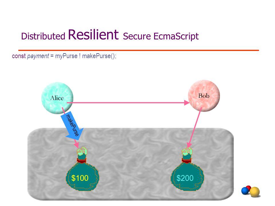 Distributed Resilient Secure EcmaScript $100$200 const payment = myPurse ! makePurse(); makePurse