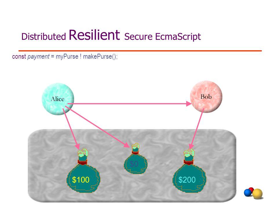 Distributed Resilient Secure EcmaScript $100 $0 $200 const payment = myPurse ! makePurse();