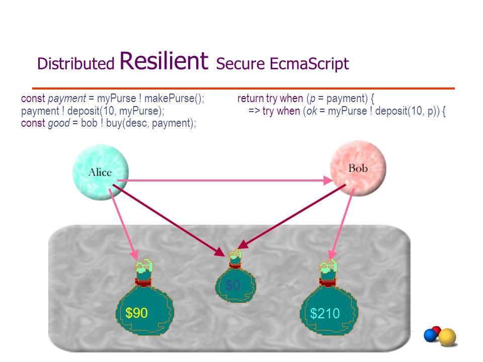 Distributed Resilient Secure EcmaScript $100 $0 $200 const payment = myPurse .