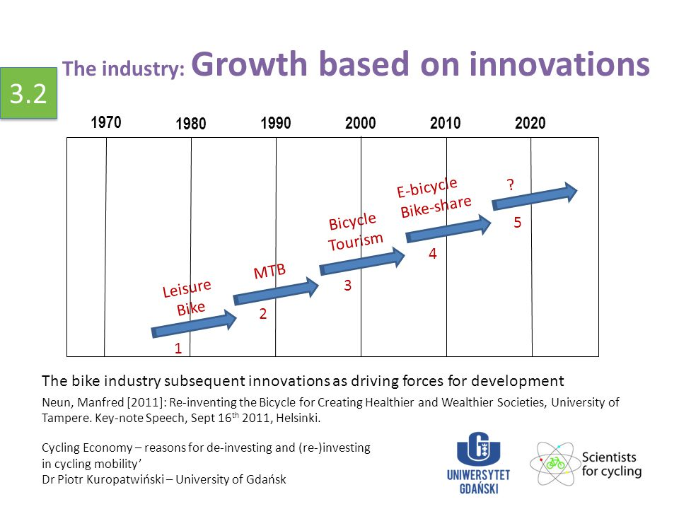 The industry: Growth based on innovations The bike industry subsequent innovations as driving forces for development Neun, Manfred [2011]: Re-inventing the Bicycle for Creating Healthier and Wealthier Societies, University of Tampere.