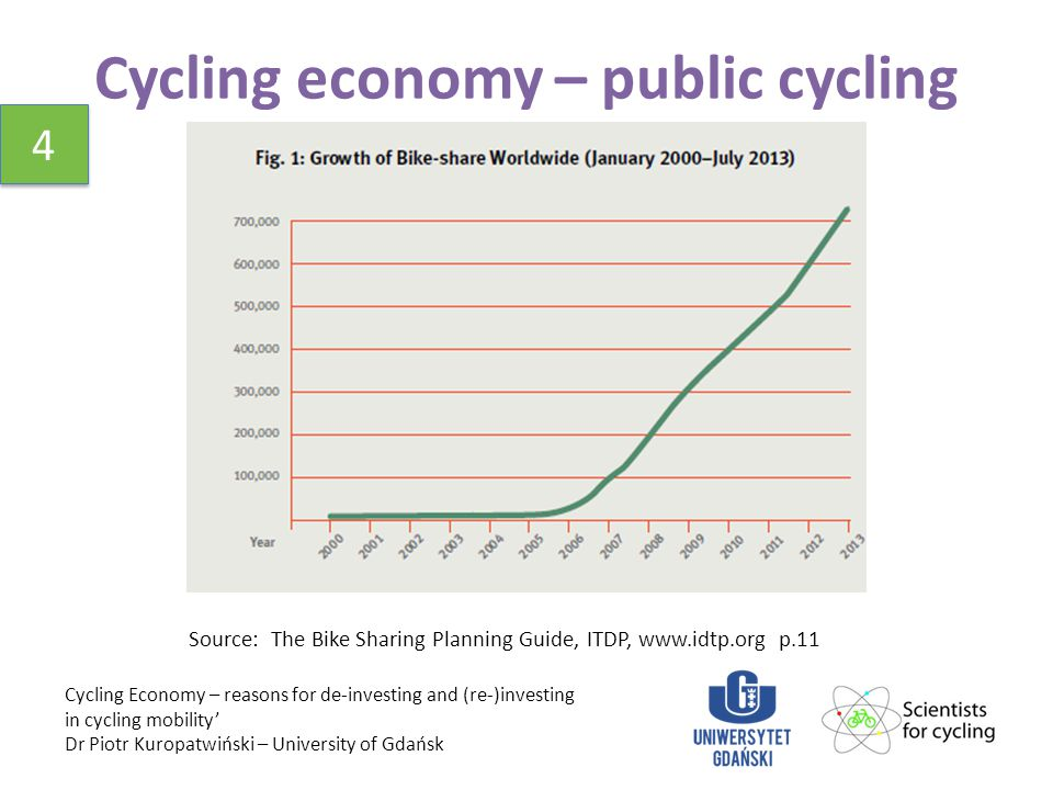 Cycling economy – public cycling Cycling Economy – reasons for de-investing and (re-)investing in cycling mobility' Dr Piotr Kuropatwiński – Universit