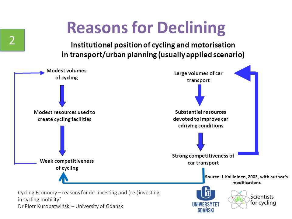 Reasons for Declining Cycling Economy – reasons for de-investing and (re-)investing in cycling mobility' Dr Piotr Kuropatwiński – University of Gdańsk 2 2 Institutional position of cycling and motorisation in transport/urban planning (usually applied scenario) Modest volumes of cycling Modest resources used to create cycling facilities Weak competitiveness of cycling Large volumes of car transport Substantial resources devoted to improve car cdriving conditions Strong competitiveness of car transport Source: J.