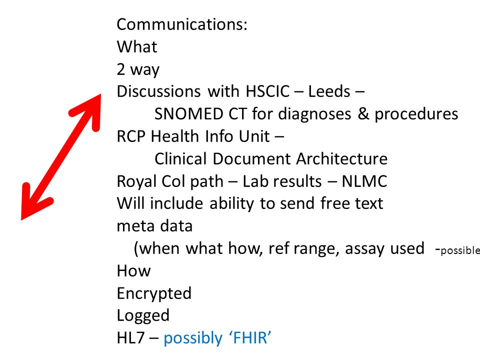 Communications: What 2 way Discussions with HSCIC – Leeds – SNOMED CT for diagnoses & procedures RCP Health Info Unit – Clinical Document Architecture