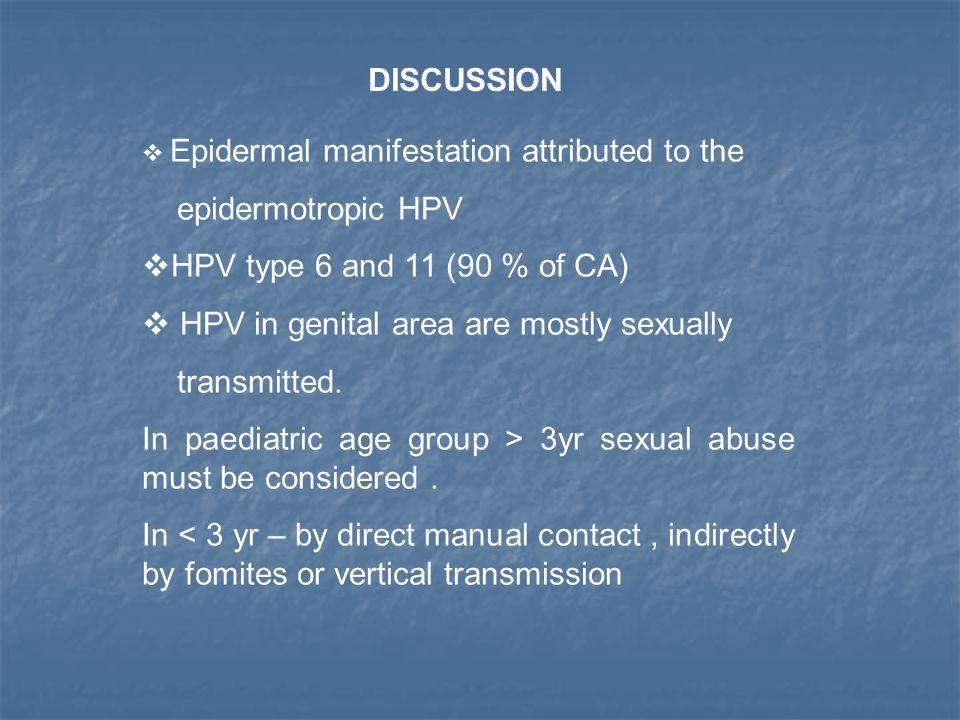 DISCUSSION  Epidermal manifestation attributed to the epidermotropic HPV  HPV type 6 and 11 (90 % of CA)  HPV in genital area are mostly sexually t