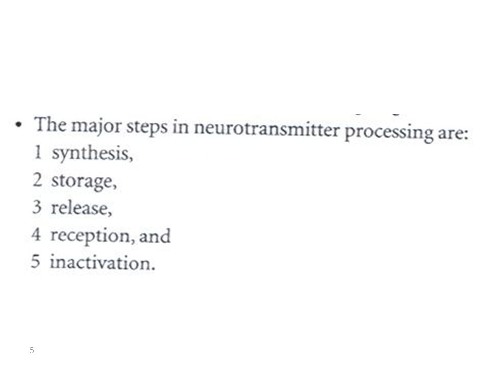 Fate of neurotransmitters Are as, 1.It is consumed ( broken down or used up) at postsynaptic membrane leading to action potential generation.