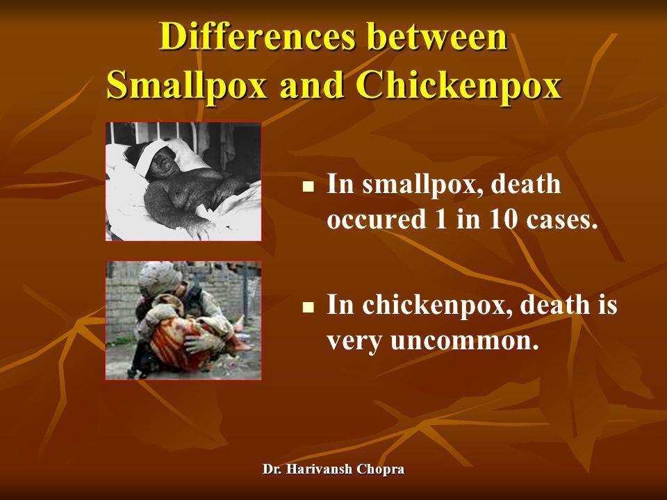 Dr. Harivansh Chopra In smallpox, death occured 1 in 10 cases. In chickenpox, death is very uncommon. Differences between Smallpox and Chickenpox