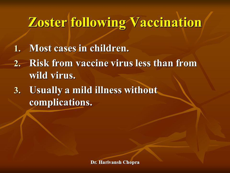 Dr. Harivansh Chopra Zoster following Vaccination 1. Most cases in children. 2. Risk from vaccine virus less than from wild virus. 3. Usually a mild i