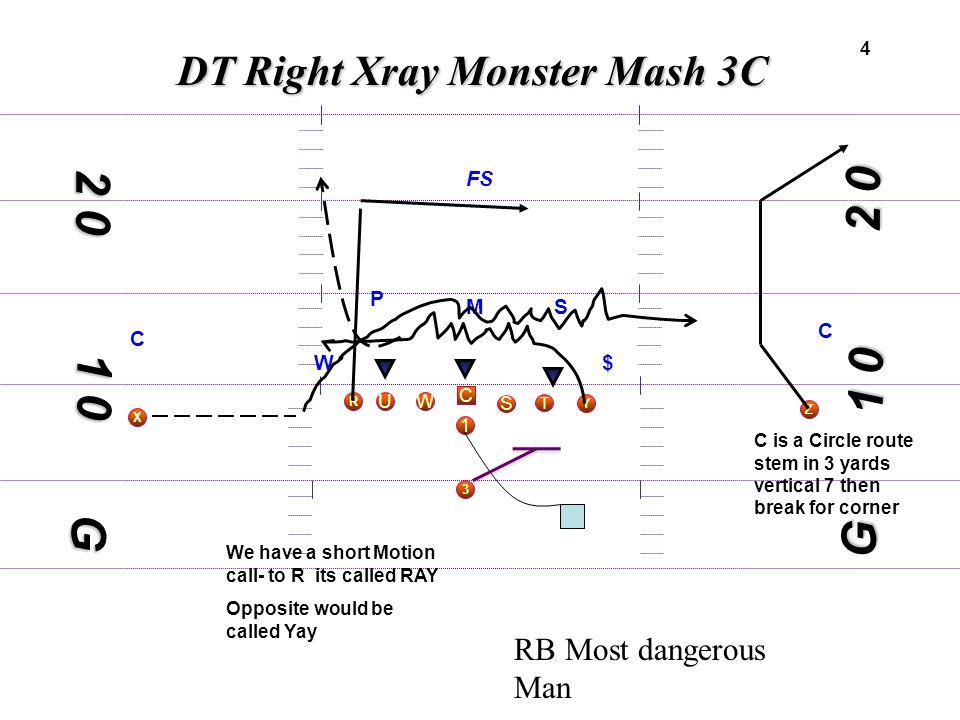 1 0 DT Right Xray Monster Mash 3C C S WU T Y X 3 R 1 Z 1 0 2 0 G MS W$ C C FS 4 G P C is a Circle route stem in 3 yards vertical 7 then break for corn