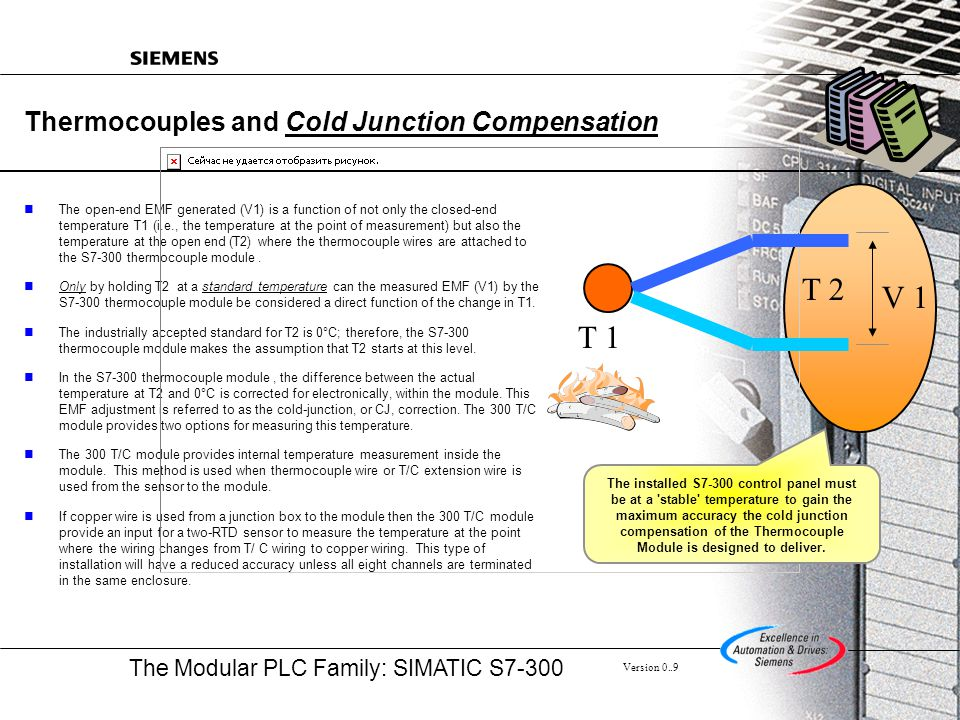 The Modular PLC Family: SIMATIC S7-300 Version 0..9 Thermocouples and Cold Junction Compensation The open-end EMF generated (V1) is a function of not