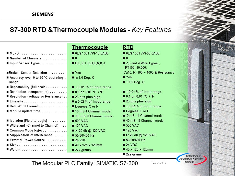 The Modular PLC Family: SIMATIC S7-300 Version 0..9 S7-300 RTD &Thermocouple Modules - Key Features MLFB.......................... Number of Channels.
