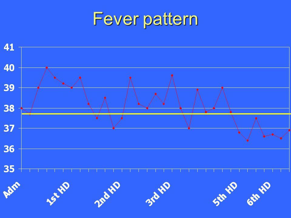 Fever pattern