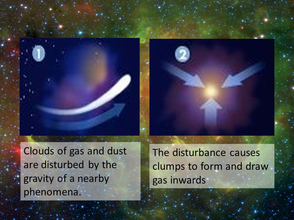 Clouds of gas and dust are disturbed by the gravity of a nearby phenomena.