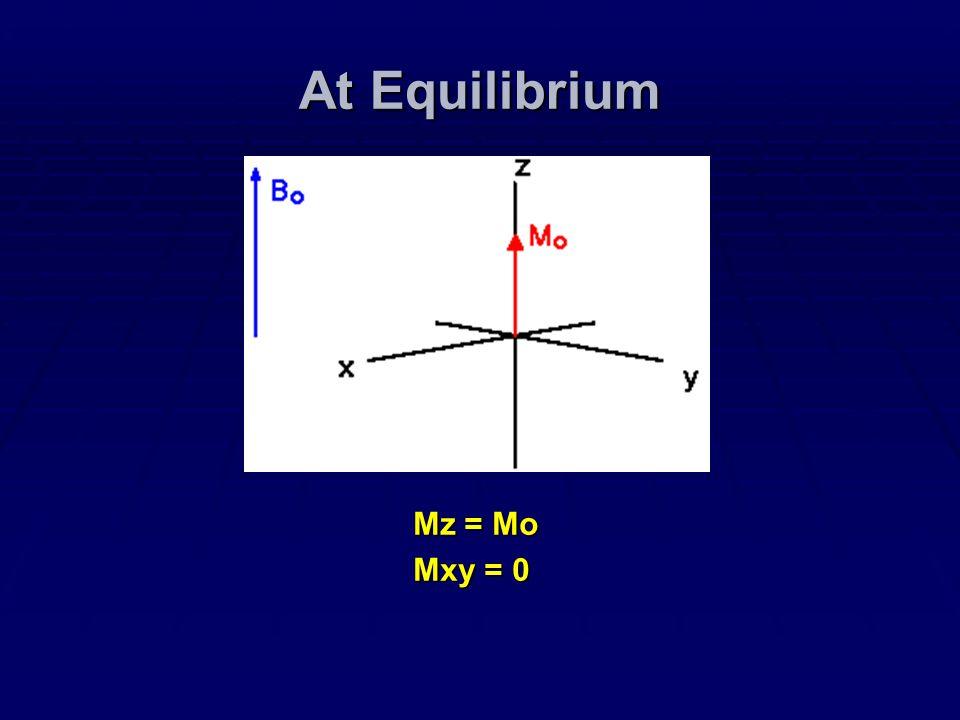 At Equilibrium Mz = Mo Mxy = 0