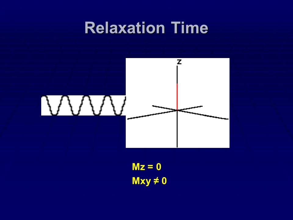 Relaxation Time Mz = 0 Mxy ≠ 0