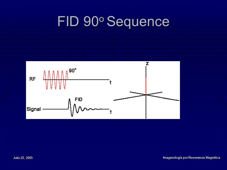 Julio 22, 2005 Imagenología por Resonancia Magnética FID 90 o Sequence