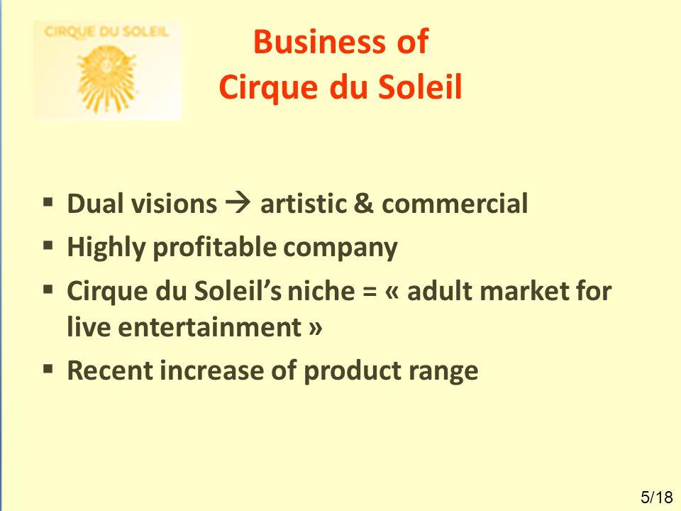 Business of Cirque du Soleil  Dual visions  artistic & commercial  Highly profitable company  Cirque du Soleil's niche = « adult market for live e