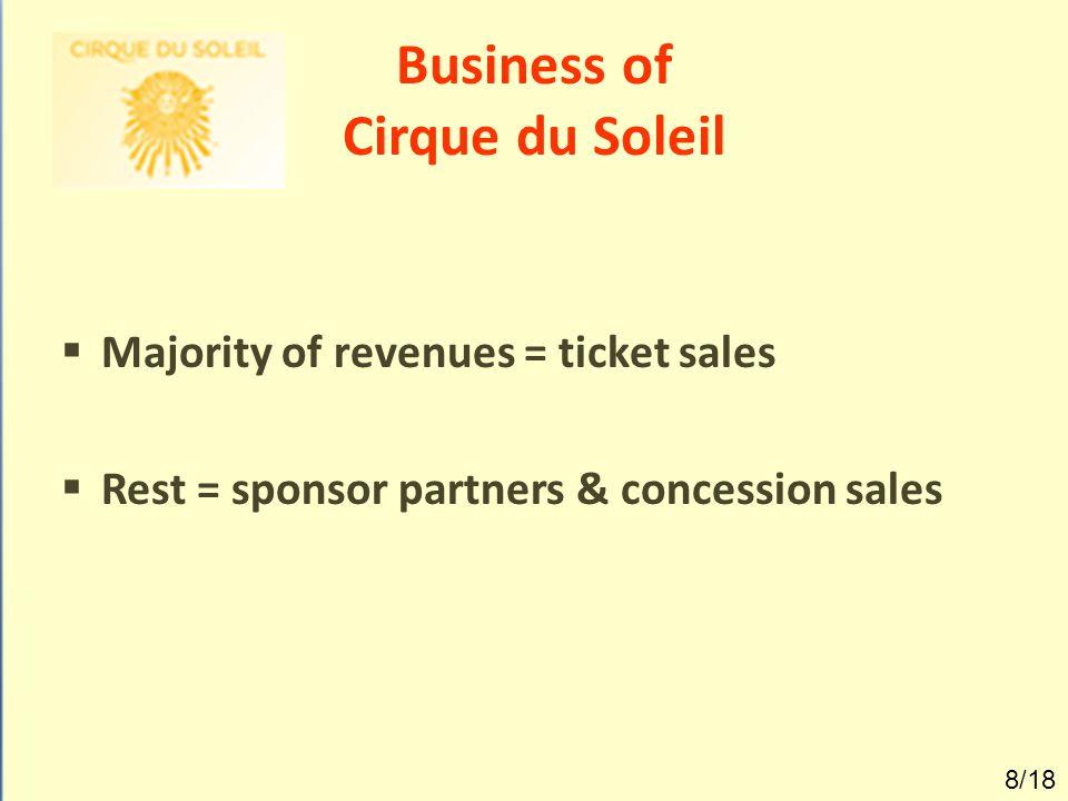 Business of Cirque du Soleil  Majority of revenues = ticket sales  Rest = sponsor partners & concession sales 8/18
