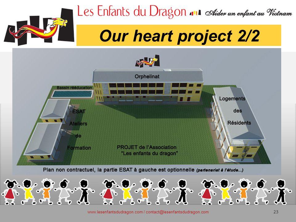 Our heart project 2/2 www.lesenfantsdudragon.com / contact@lesenfantsdudragon.com 23