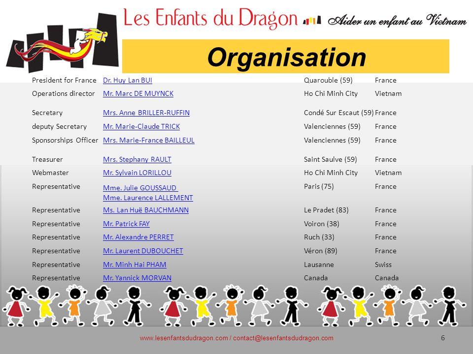 Organisation www.lesenfantsdudragon.com / contact@lesenfantsdudragon.com 6 President for FranceDr.