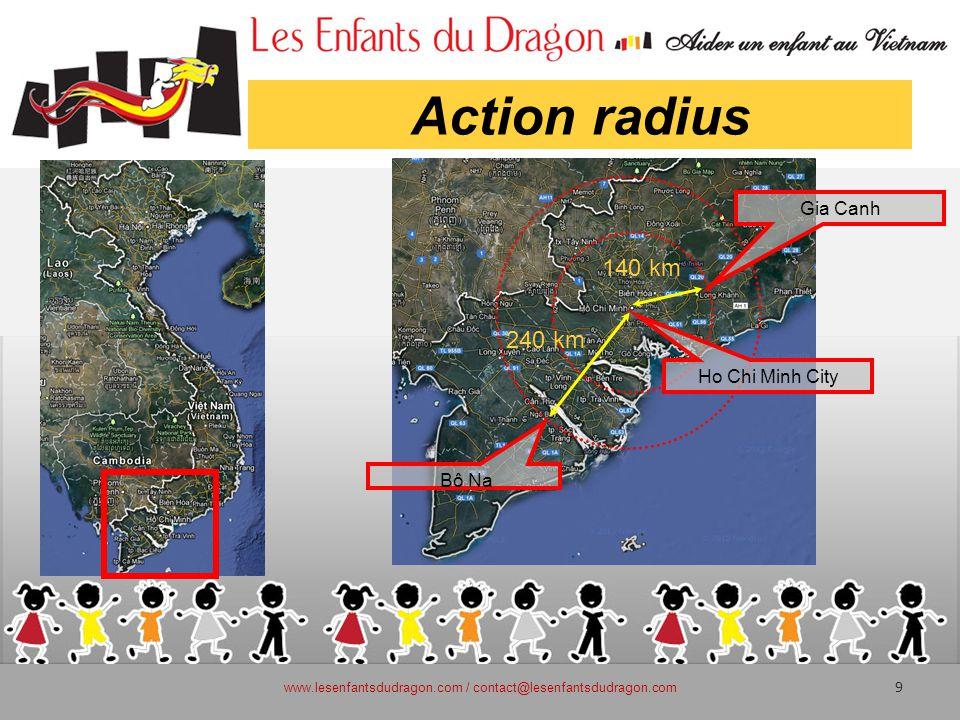 Action radius Bô Na Ho Chi Minh City Gia Canh 240 km 140 km www.lesenfantsdudragon.com / contact@lesenfantsdudragon.com 9
