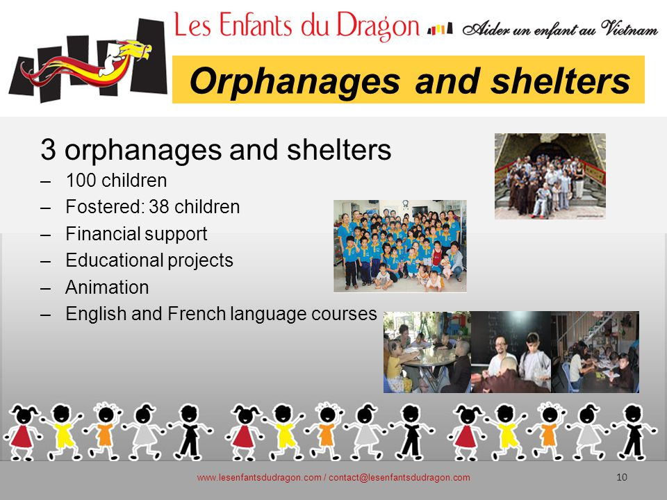Orphanages and shelters 3 orphanages and shelters –100 children –Fostered: 38 children –Financial support –Educational projects –Animation –English and French language courses www.lesenfantsdudragon.com / contact@lesenfantsdudragon.com 10