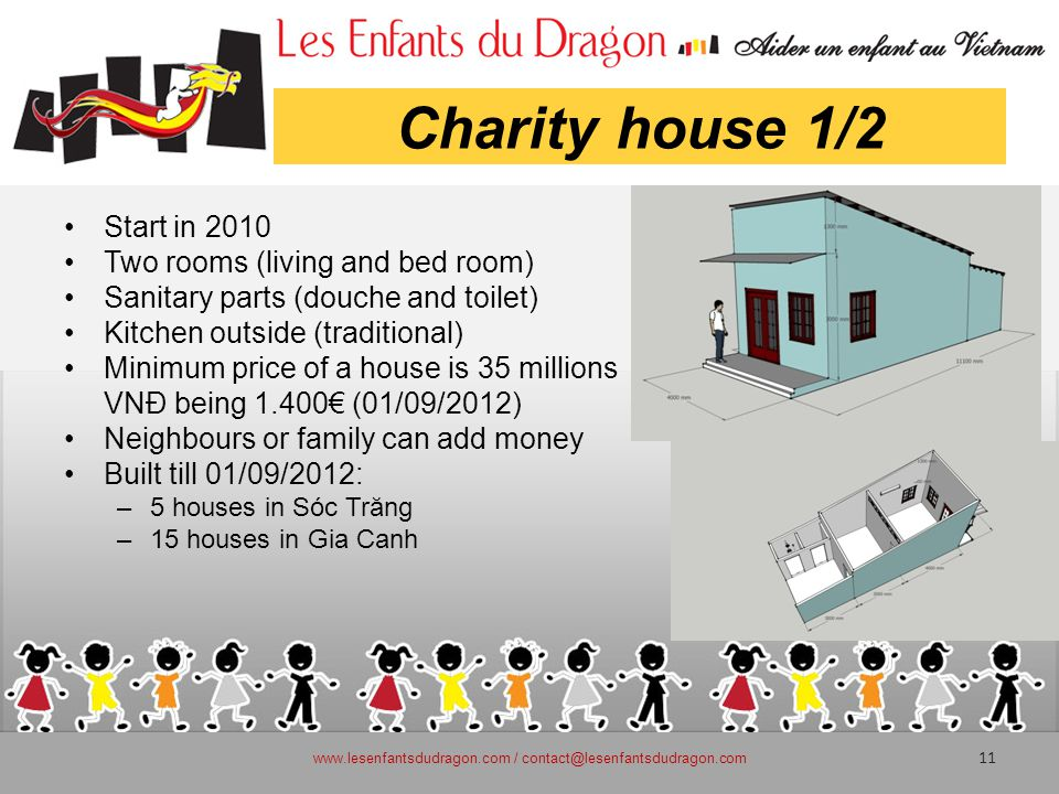 Charity house 1/2 Start in 2010 Two rooms (living and bed room) Sanitary parts (douche and toilet) Kitchen outside (traditional) Minimum price of a house is 35 millions VNĐ being 1.400€ (01/09/2012) Neighbours or family can add money Built till 01/09/2012: –5 houses in Sóc Trăng –15 houses in Gia Canh www.lesenfantsdudragon.com / contact@lesenfantsdudragon.com 11