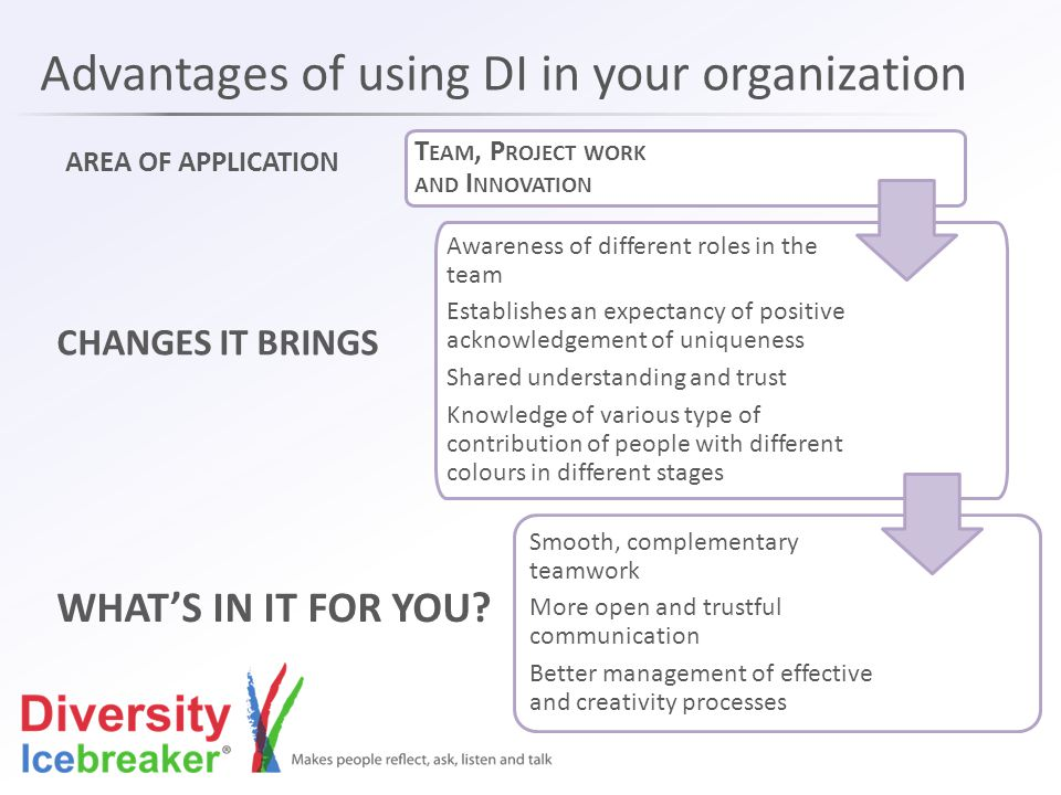Advantages of using DI in your organization T EAM, P ROJECT WORK AND I NNOVATION Awareness of different roles in the team Establishes an expectancy of positive acknowledgement of uniqueness Shared understanding and trust Knowledge of various type of contribution of people with different colours in different stages Smooth, complementary teamwork More open and trustful communication Better management of effective and creativity processes AREA OF APPLICATION CHANGES IT BRINGS WHAT'S IN IT FOR YOU
