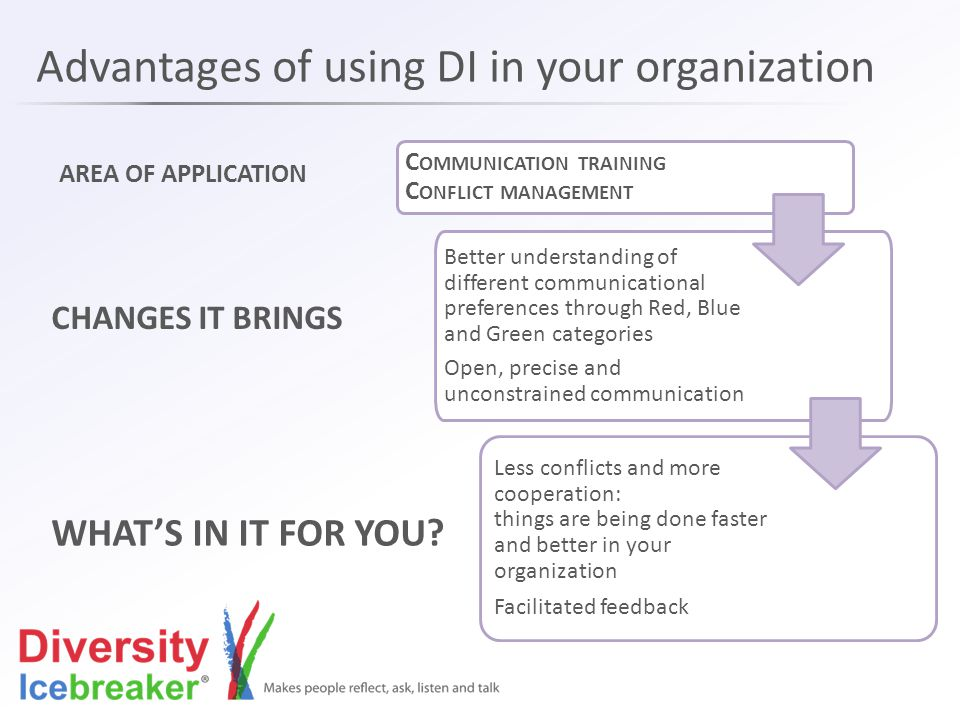 Advantages of using DI in your organization C OMMUNICATION TRAINING C ONFLICT MANAGEMENT Better understanding of different communicational preferences through Red, Blue and Green categories Open, precise and unconstrained communication Less conflicts and more cooperation: things are being done faster and better in your organization Facilitated feedback AREA OF APPLICATION CHANGES IT BRINGS WHAT'S IN IT FOR YOU