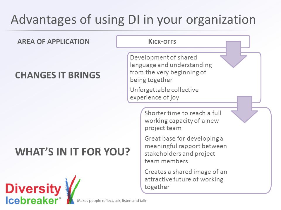 Advantages of using DI in your organization K ICK - OFFS Development of shared language and understanding from the very beginning of being together Unforgettable collective experience of joy Shorter time to reach a full working capacity of a new project team Great base for developing a meaningful rapport between stakeholders and project team members Creates a shared image of an attractive future of working together AREA OF APPLICATION CHANGES IT BRINGS WHAT'S IN IT FOR YOU