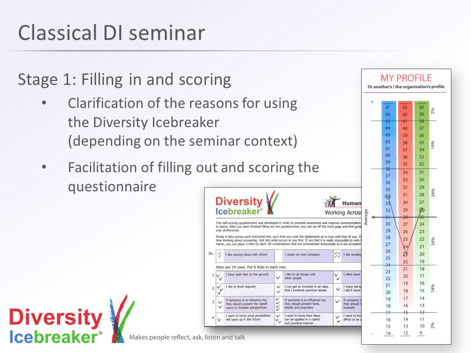 Classical DI seminar Stage 1: Filling in and scoring Clarification of the reasons for using the Diversity Icebreaker (depending on the seminar context) Facilitation of filling out and scoring the questionnaire