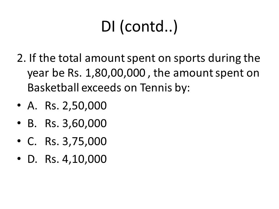 DI (contd..) 2. If the total amount spent on sports during the year be Rs.